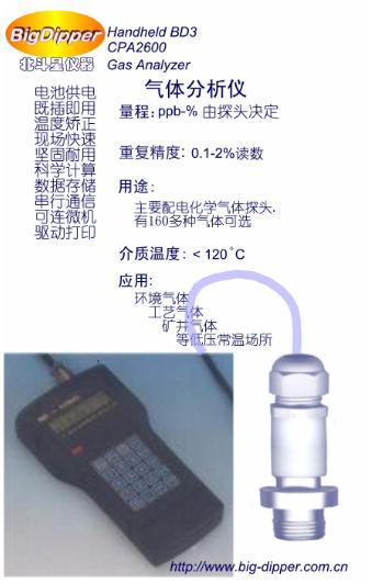 portable gas analyzer,Portable Infrared Gas Analyzer